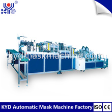 Medical Surgical Cap Making Machine